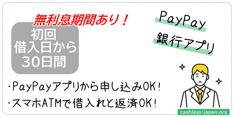 PayPay銀行アプリ 無利息期間あり!